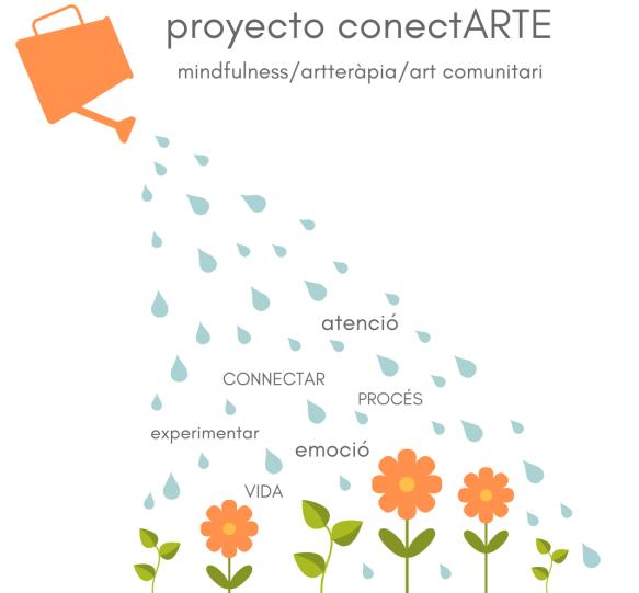 PROYECTO CONECTARTE WEB CARATULA